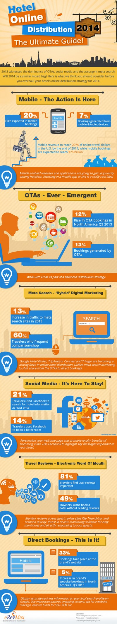 infografía marketing hoteles 2014