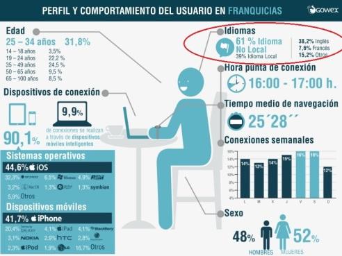 grafica_franquicias