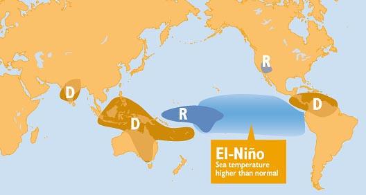 ElNino2