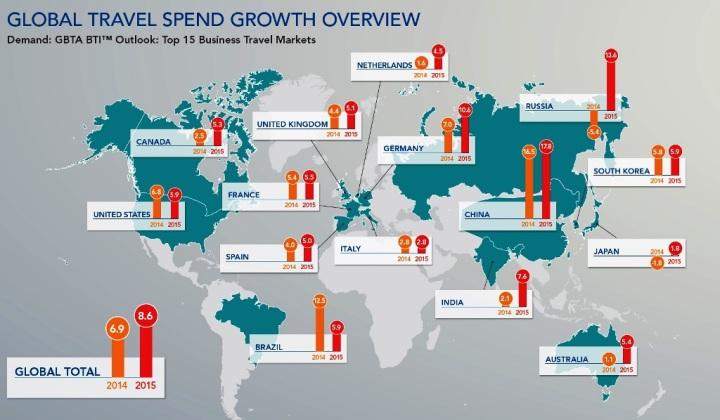 viajes de negocios, previsión precios 2015