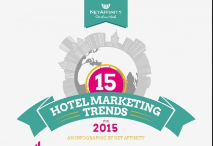 marketing hotelero tendencias 2015