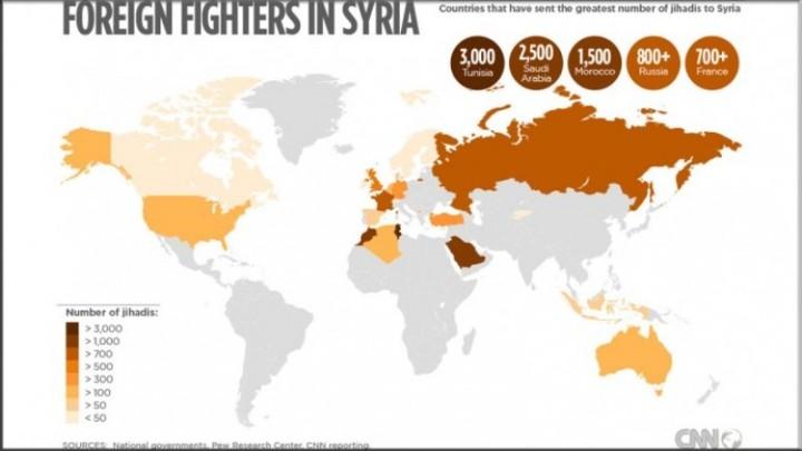 combatientes extranjeros en Siria