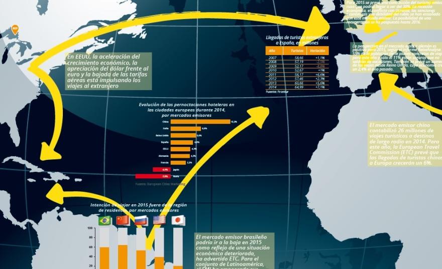 mapa tendencias turismo