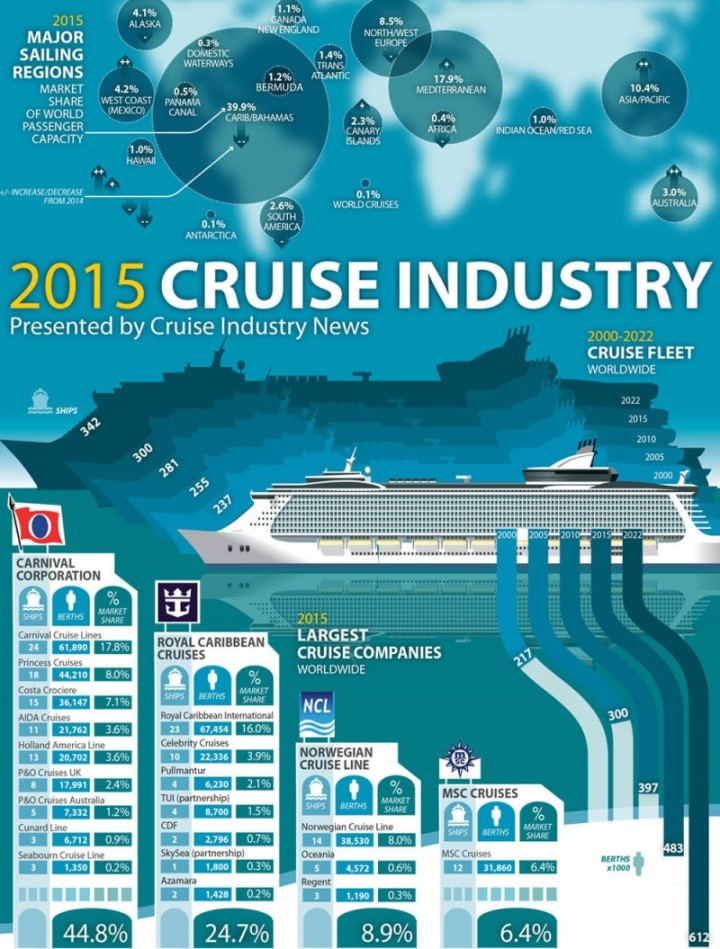 Cruise_industry_report_1000