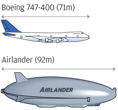 airlander-3