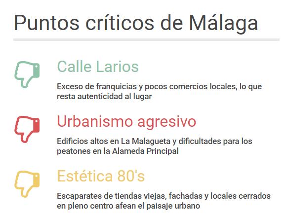 Málaga puntos críticos