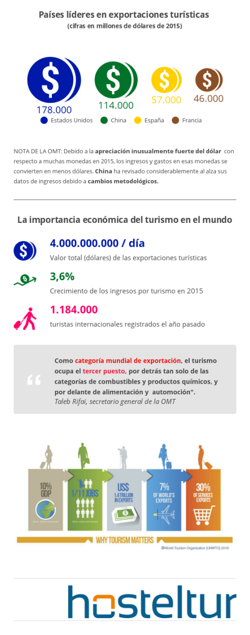 exportaciones_2015