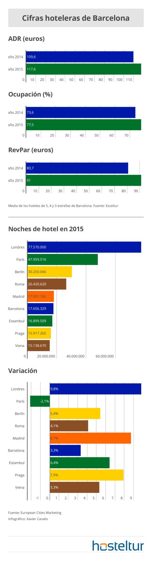 hoteles_barcelona